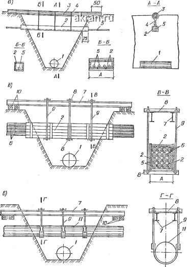 Или схемы подвешивания кабеля