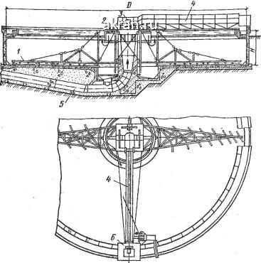 Илоскребы радиальных первичных отстойников 1 - скребковые крылья; 2 - платформа; 3 - кольцевой токоприемник; 4 - мост...