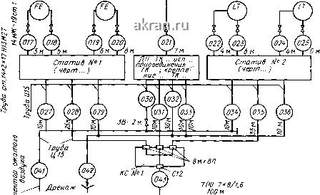 Фрагмент схемы внешних соединений электрических проводок (а) и трубных проводок.