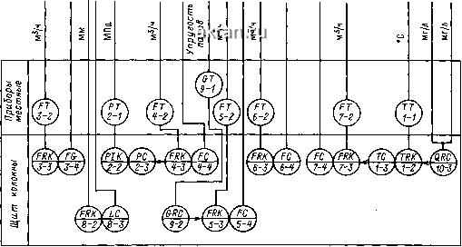 схемы автоматизации по