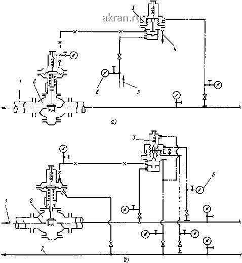2 - регулирующий клапан